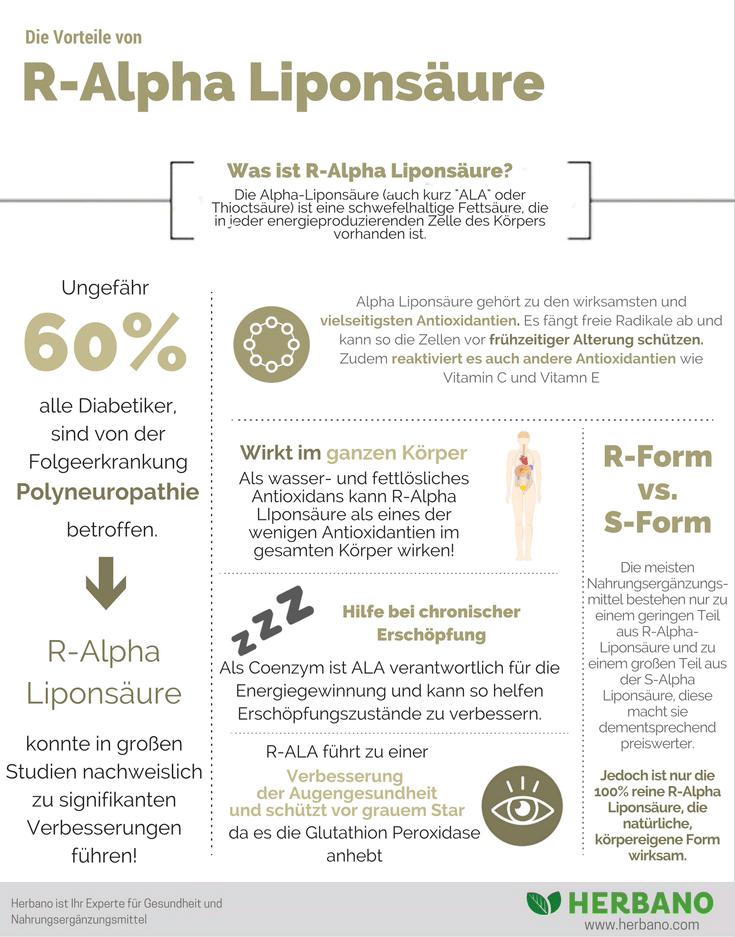 alpha-lipon-wirkung